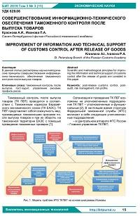 Совершенствование информационно-технического обеспечения таможенного контроля после выпуска товаров