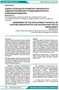 Оценка потенциала развития таможенного администрирования и предложения по его совершенствованию