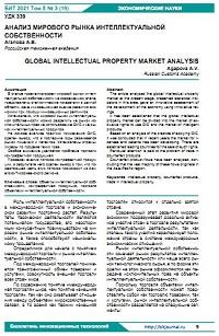 Анализ мирового рынка интеллектуальной собственности